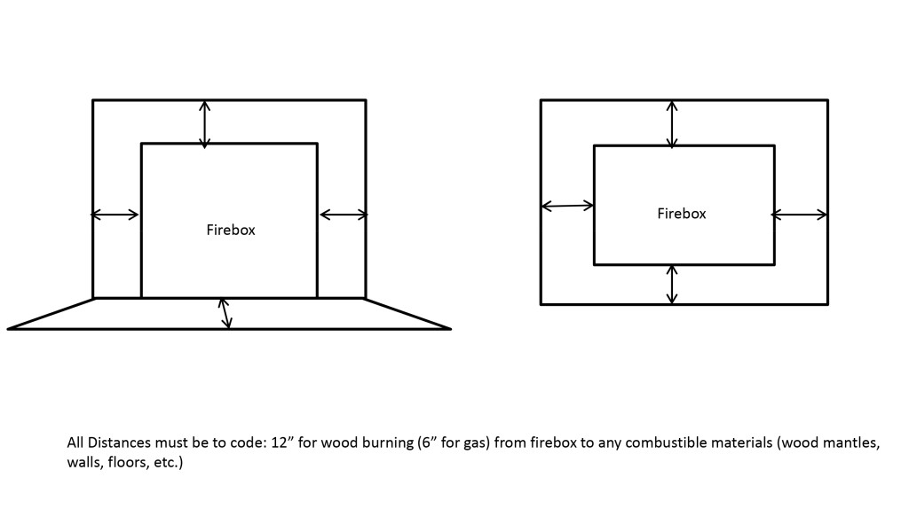 Microsoft PowerPoint - Fireplace Code